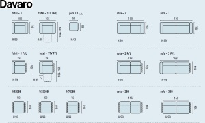 Davaro - Canapele living clasice dimensiuni.