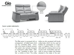 Canapele ultramoderne cu sisteme relaxare si comanda senzor - Gio.