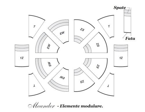 Elemente modulare - detalii - Meander.